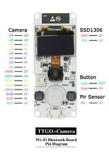 TTGO T-Camera ESP32 Fish-eye OV2640 Camera ESP32-WROVER-B & PSRAM Camera Module