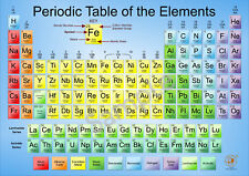 2018 Poster Periodic Table Elements Chemistry Science Educational WALL CHART A2