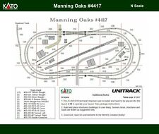 """KATO N Scale """"Manning Oaks #4417"""" UNITRACK Layout Train Track Set"""