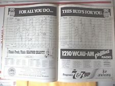 1983 FERNANDO VALENZUELA SO SCORECARD Program LA Dodgers @ Philadelphia Phillies