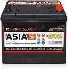 Starterbatterie Panther ASIA 5 12V 70Ah 550A Silber-Calcium Technologie *NEU*