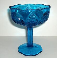 VTG BLUE PRESSED GLASS BUBBLE STEM PEDESTAL SAWTOOTH COMPOTE BOWL CANDY DISH