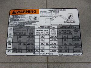 Bobcat Pelleteuse E26 Autocollant Charges Hebekapazität Capacity Lift 7206149