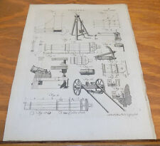 1797 Antique Print  ///  GUNNERY, VARIOUS PARTS OF CANNONS
