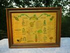 Vintage 1965 Three Mountaineers Wood Herb Spice Rack Cabinet With Chart Folk Art