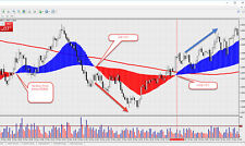Pips Up Trading System - Forex Trading System for MT4  - No repaint