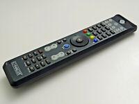 Original Schwaiger Fernbedienung / Remote, 2 Jahre Garantie