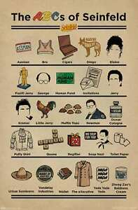 Seinfeld - Abcs Poster