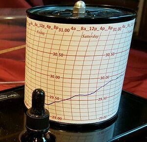 Qty 104 (2 years) no-bleed Taylor #35 #135 WEEKLY Barograph Charts BAS02