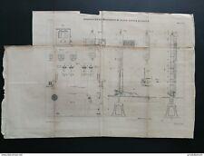 ANNALES PONTS et CHAUSSEES - Plan de Réalisation du Block-System en France 1882