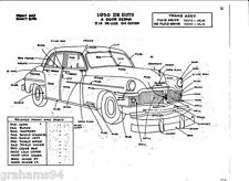 1950 DeSoto S-14  Deluxe S14 Custom NOS Body Panel Exterior Part Number Guide