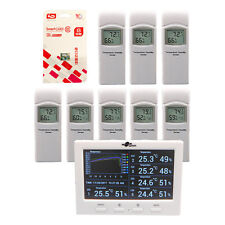 Wireless Hygrometer Thermometer 8-Channel Weather Station Data Logging 8 Sensors