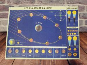 Set de Table Art Print 42 x 30cm Les Phases de la Lune Éclipses Espace Planète