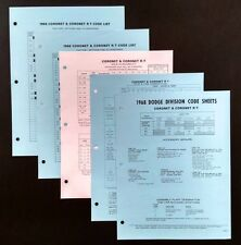 COMPLETE 1968 Dodge Charger Coronet R/T Dart Police factory dealer option codes