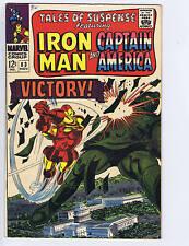 Tales of Suspense #83 Marvel 1966