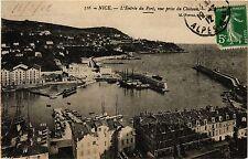 CPA   Antibes - Vue sur le Port    (351500)