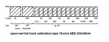 """1/4"""" full track all-in-one calibration tape 30ips 250nWb/m AES-EQ"""