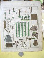 18th Century,Copper Engraving,Color,NETS,TRAPS,Etc.PL.V