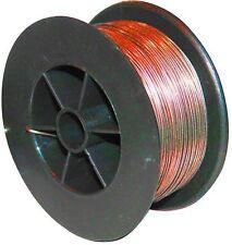 Güde Fil 0,8 mm poste à souder gaz - SG 02 épaisseur 0,8 mm 5 kg