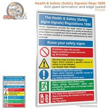 H&S Safety Signals Regulations 1996 Poster A2 A3 A4 (anti-glare laminated)
