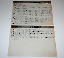 microfiche du manuel d'atelier Yamaha FZS 1000 FAZER (N-R) de 2001-2003