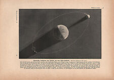 1903 ASTRONOMY GERMAN PRINT ~ SCHEMATIC REPRESENTATION OF SUN & LUNAR ECLIPSE