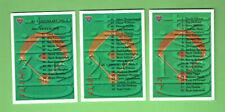 1995 AUSTRALIAN BASEBALL CARDS  - CHECKLISTS