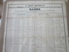 Historical 1826 Suffolk Banking System Broadside Details Sound Accountability