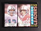 1985 Topps Football Passing Leaders Marino & Montana #192