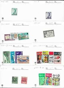 Fiji Lot of 19 Stamps MH/USED CAT VALUE $22.00