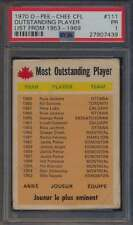 1970 O-Pee-Chee CFL #111 Outstanding Player  PSA 1  P 43968