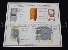 C919 Affiche Scolaire Vintage Poêles cuisinières charbon Chauffage Rossignol