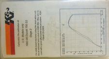 K&N  MOTORCYCLE DYNO JET KIT US MODEL 9249 1992-96 DUCATI 750SS 750 SS STAGE 2