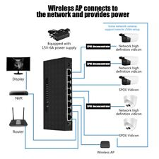 Network switch 8 PoE Ports 10/100 Mbps Ethernet Network sPoE Wireless 250m AP