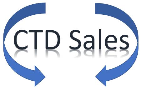 CTD Sales LLC