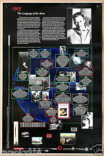 The History of Physics 1925 Extends its Reach Timeline Large Study Poster