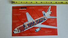 DC-10 Spaceship Postcards - Large  Western Airlines WAL