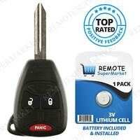 Replacement for Jeep 07-15 Compass 07-15 Patriot Remote Car Keyless Key Fob