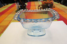 INDIANA GLASS Candy Dish Blue Open Lace Pedestal Ribbed Vintage