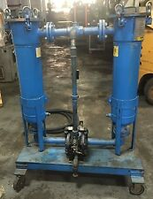 Parker Process Filtration System
