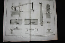 Moulin à huile. Eau forte tirée de l'encyclopedie Diderot.1763