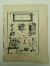 Encyclopédie Panckoucke Chandelier (bougies) 2 planches originales 1783 complet