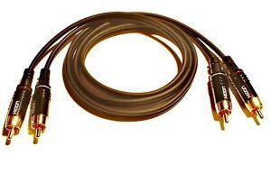 Cinch Kabel High End - Sommercable SC ONYX 2025 MKII - versch.Längen und Farben