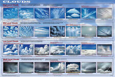 Clouds Educational Science Weather Classroom Chart Print Poster 24x36