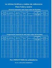 La última Referencia de Tabla y Gráficos para Tubo y Acero by Rick Eisenbarth...