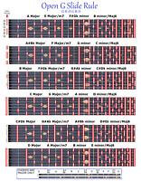 OPEN G SLIDE RULE CHART - GBDGBD - 6 STRING LAP PEDAL STEEL DOBRO SLIDE GUITAR