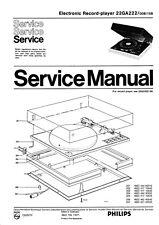 Service Manual-Anleitung für Philips 22 GA 222