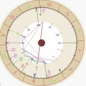 Astrology Natal Chart Reading - 30 Min Recording. 100% positive reviews.