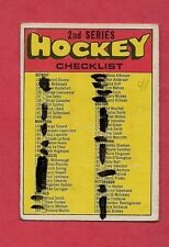 RARE 1971-72 OPC # 264 CHECKLIST  CARD