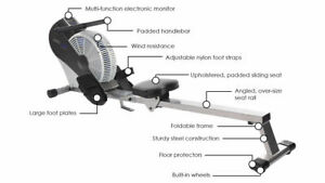 STAMINA ATS AIR ROWER 1399 Cardio Exercise Rowing Machine 35-1399 ATS NEW 2021